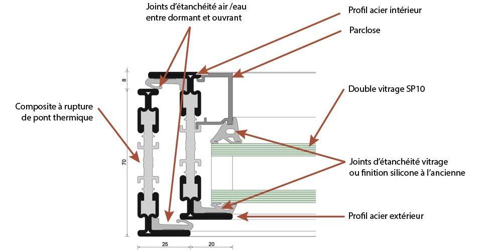 schéma-principe-rupture-de-pont-thermique